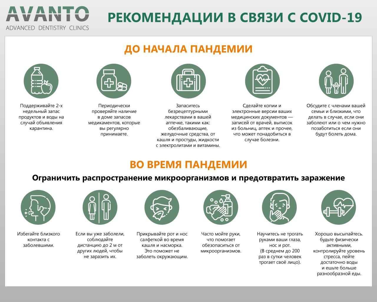 Обращение к пациентам в связи коронавирус
